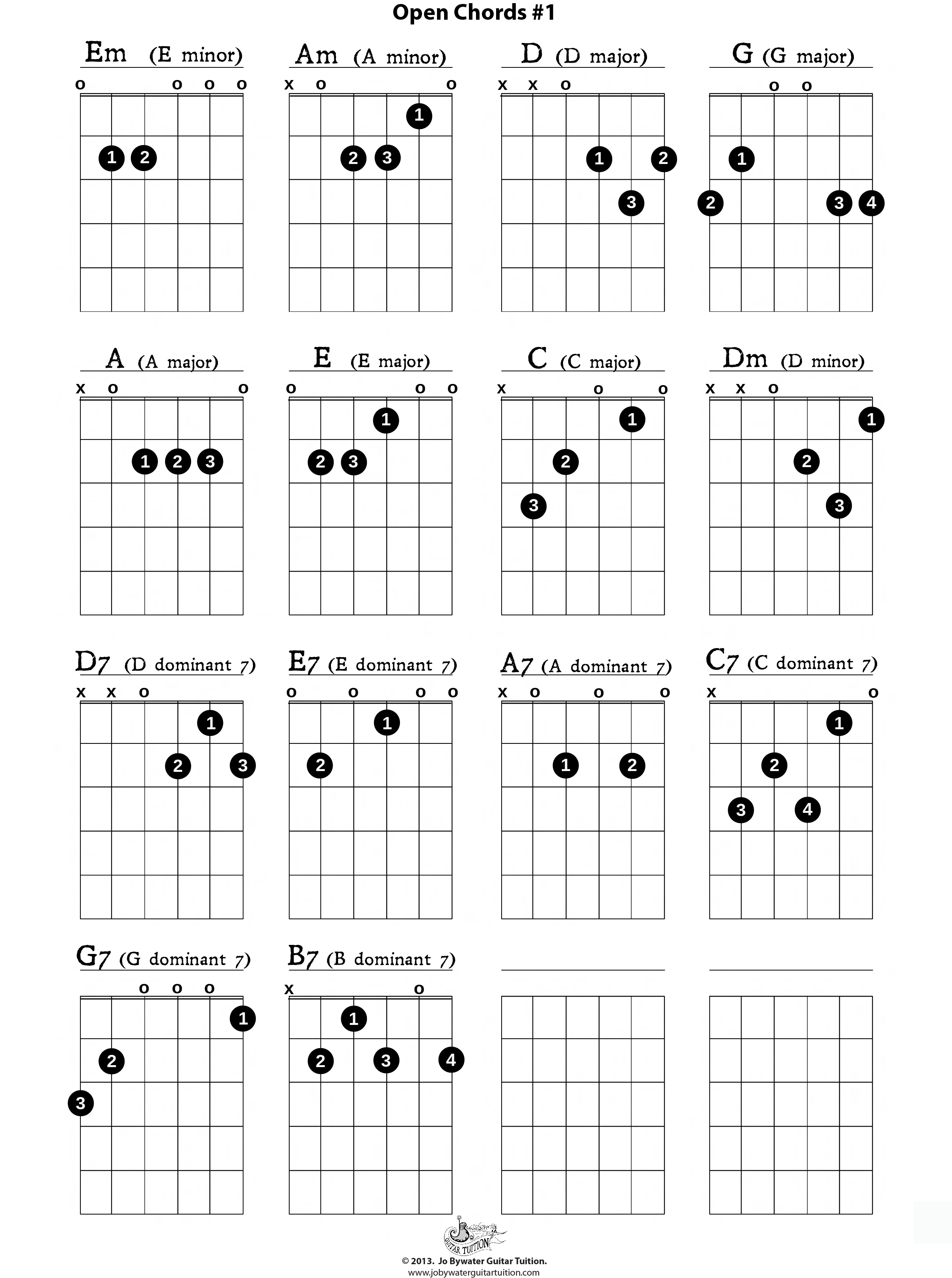 graphic about Printable Guitar Chords Chart With Finger Numbers identified as January 2013 Jo Bywater Guitar Tuition